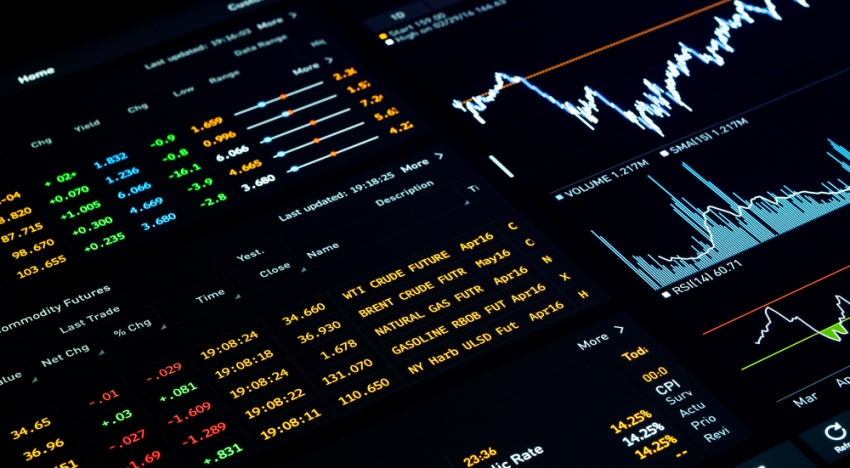 Integrating The Indicators Into Your Existing Trading System